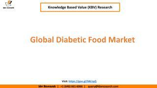 Global Diabetic Food Market.pdf